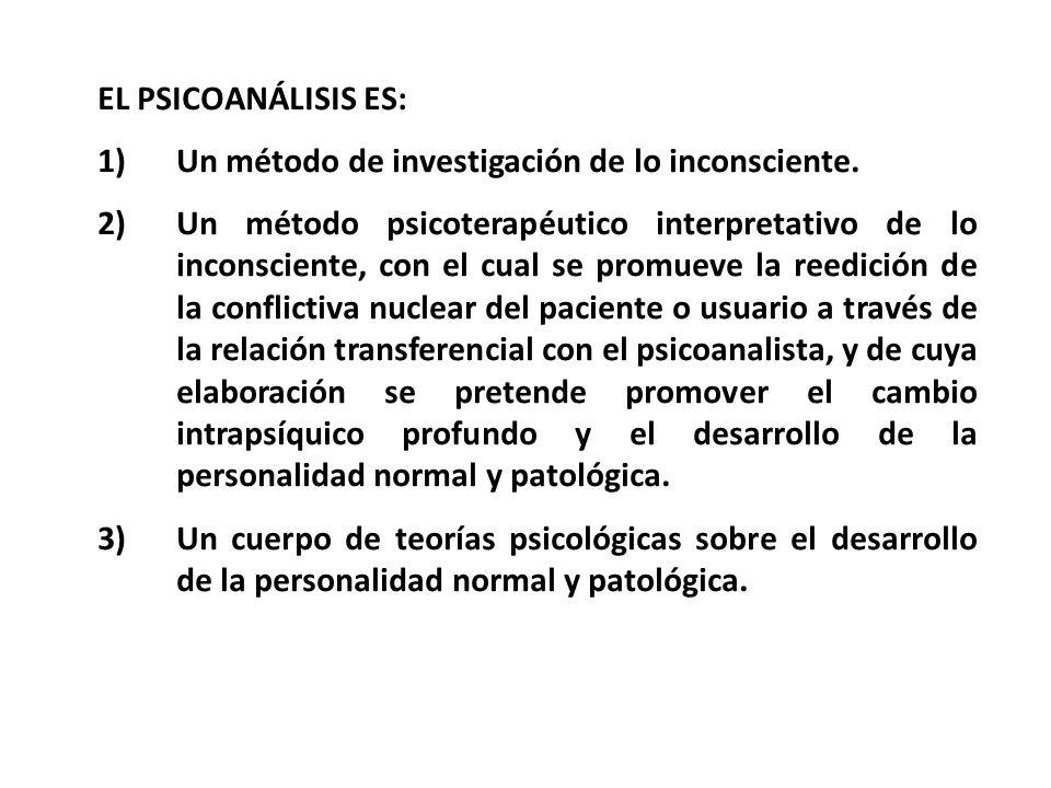 Un método de investigación de lo inconsciente.