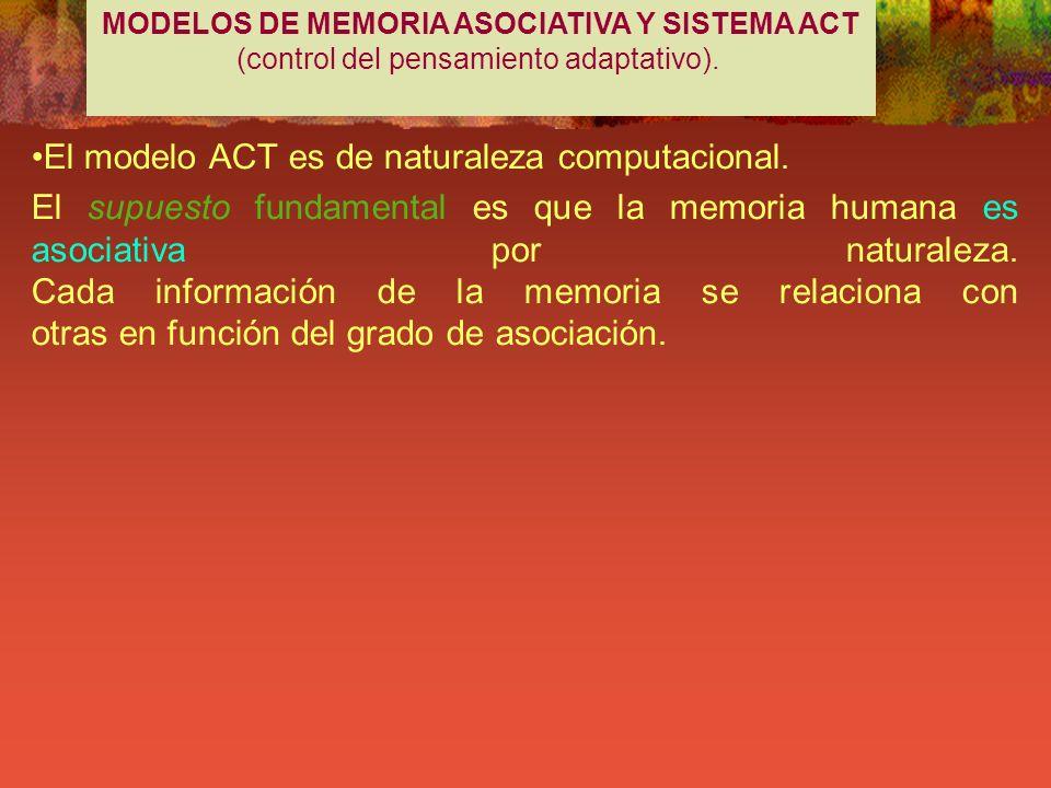 MODELOS DE MEMORIA ASOCIATIVA Y SISTEMA ACT
