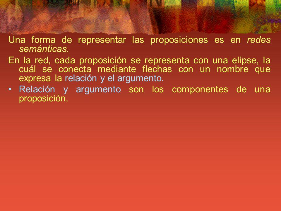 Una forma de representar las proposiciones es en redes semánticas.