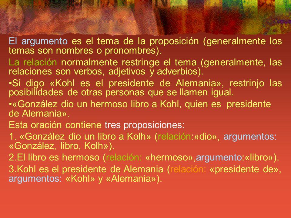 El argumento es el tema de la proposición (generalmente los temas son nombres o pronombres).