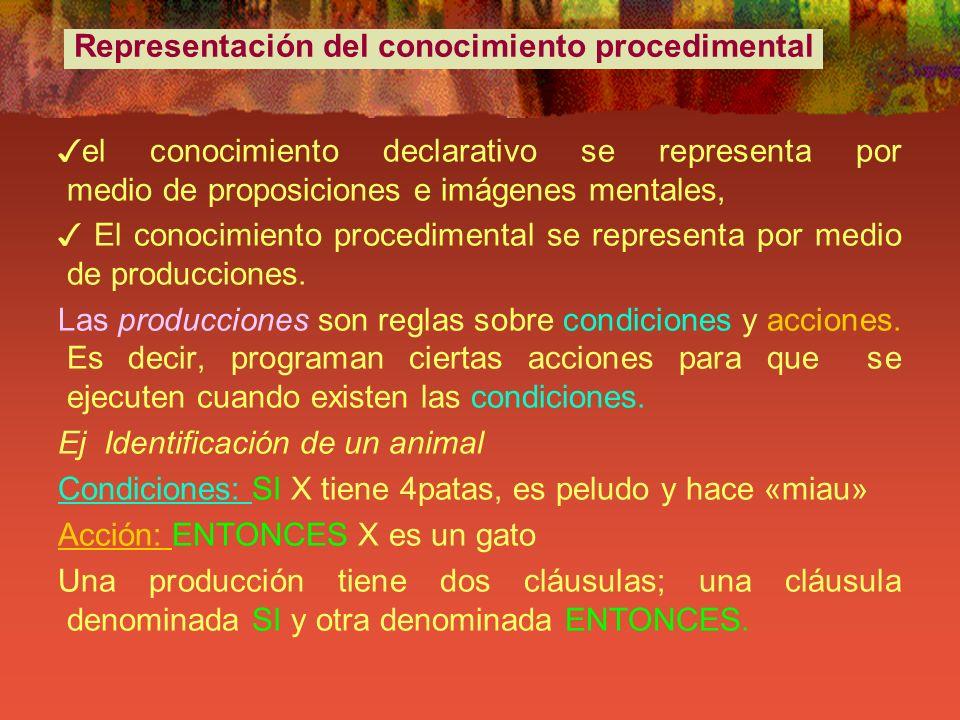 Representación del conocimiento procedimental
