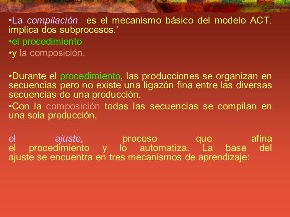 La compilación es el mecanismo básico del modelo ACT