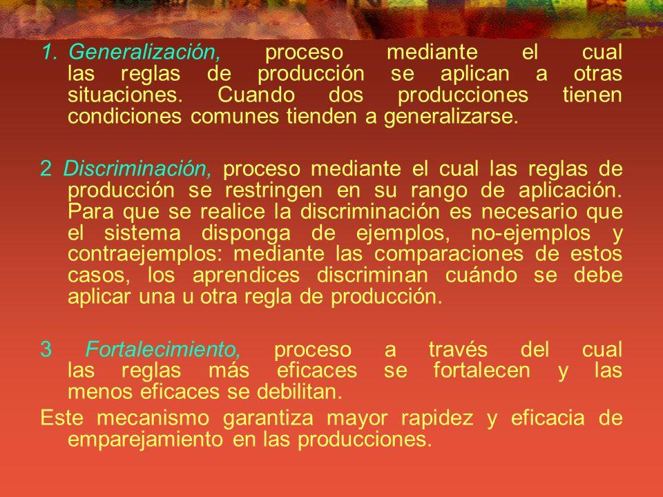 Generalización, proceso mediante el cual las reglas de producción se aplican a otras situaciones. Cuando dos producciones tienen condiciones comunes tienden a generalizarse.