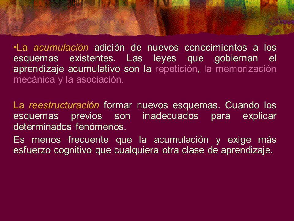 La acumulación adición de nuevos conocimientos a los esquemas existentes. Las leyes que gobiernan el aprendizaje acumulativo son la repetición, la memorización mecánica y la asociación.