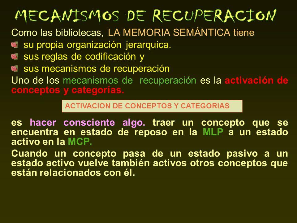 MECANISMOS DE RECUPERACION