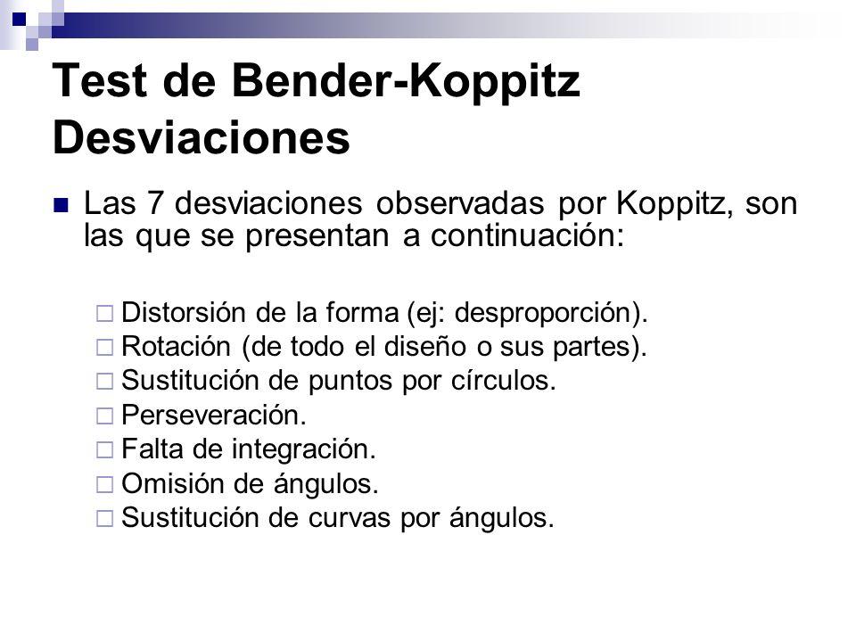 Test de Bender-Koppitz Desviaciones
