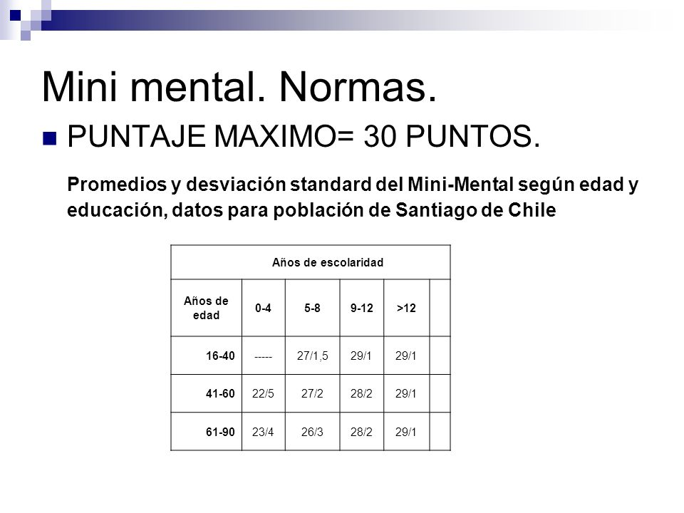 Mini mental. Normas. PUNTAJE MAXIMO= 30 PUNTOS.