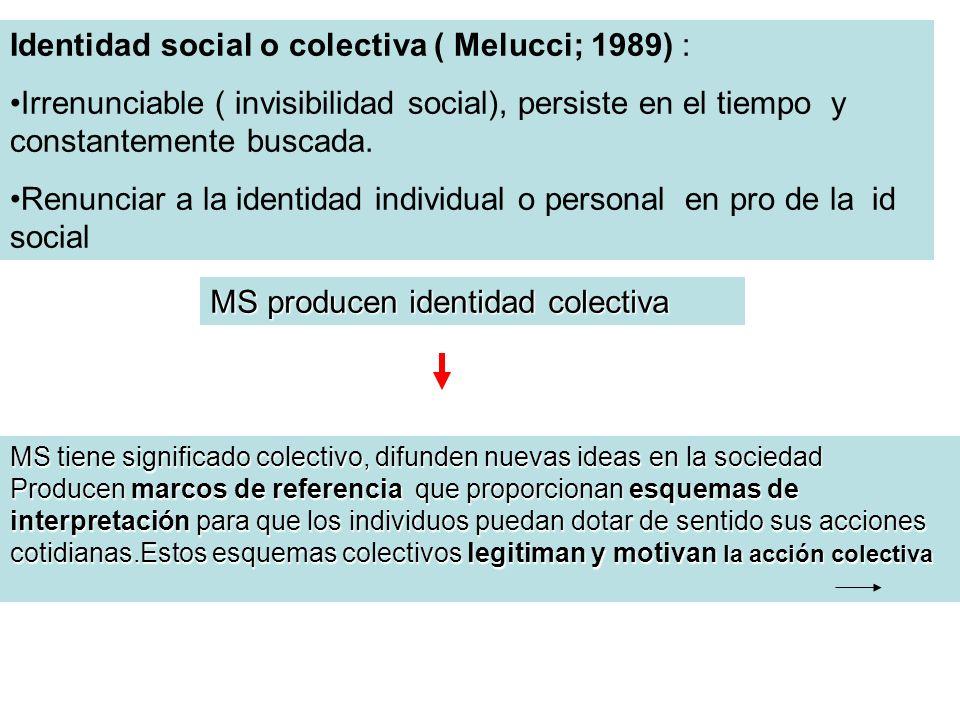 Identidad social o colectiva ( Melucci; 1989) :