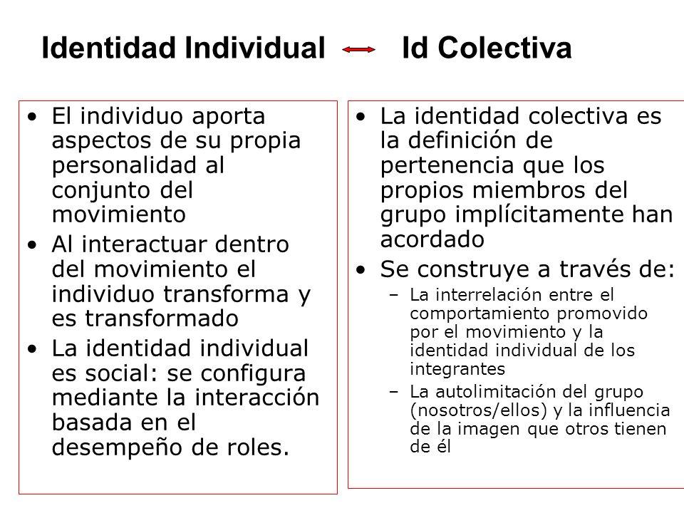 Identidad Individual Id Colectiva