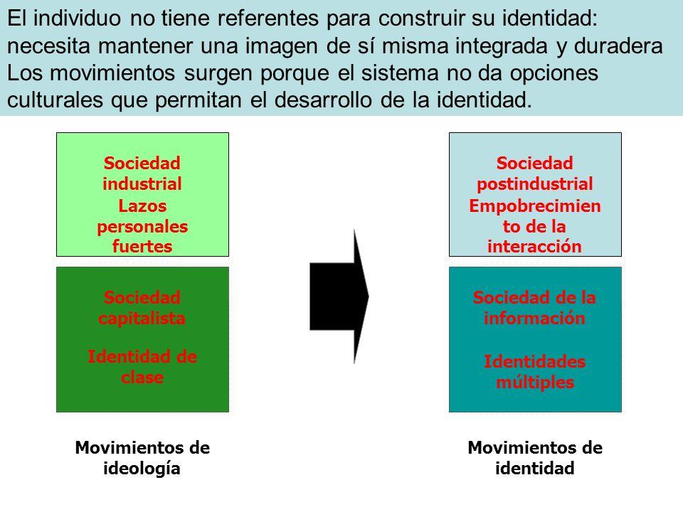 El individuo no tiene referentes para construir su identidad: necesita mantener una imagen de sí misma integrada y duradera