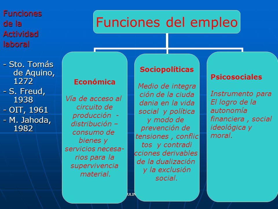 Funciones de la Actividad laboral - Sto. Tomás de Aquino, 1272