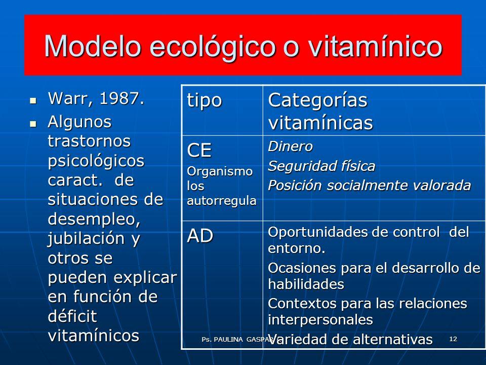 Modelo ecológico o vitamínico