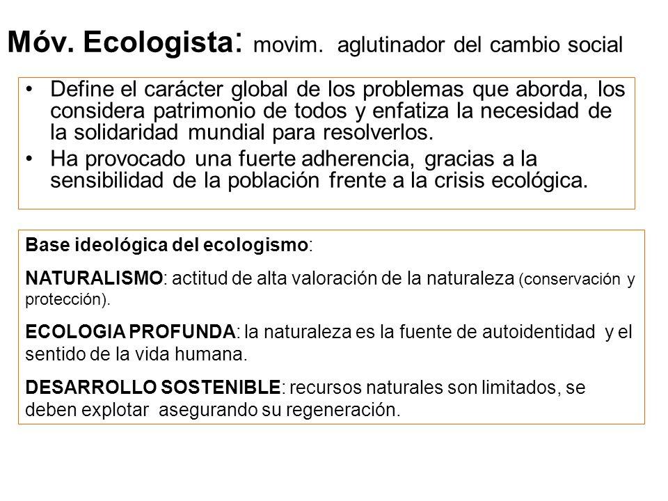 Móv. Ecologista: movim. aglutinador del cambio social