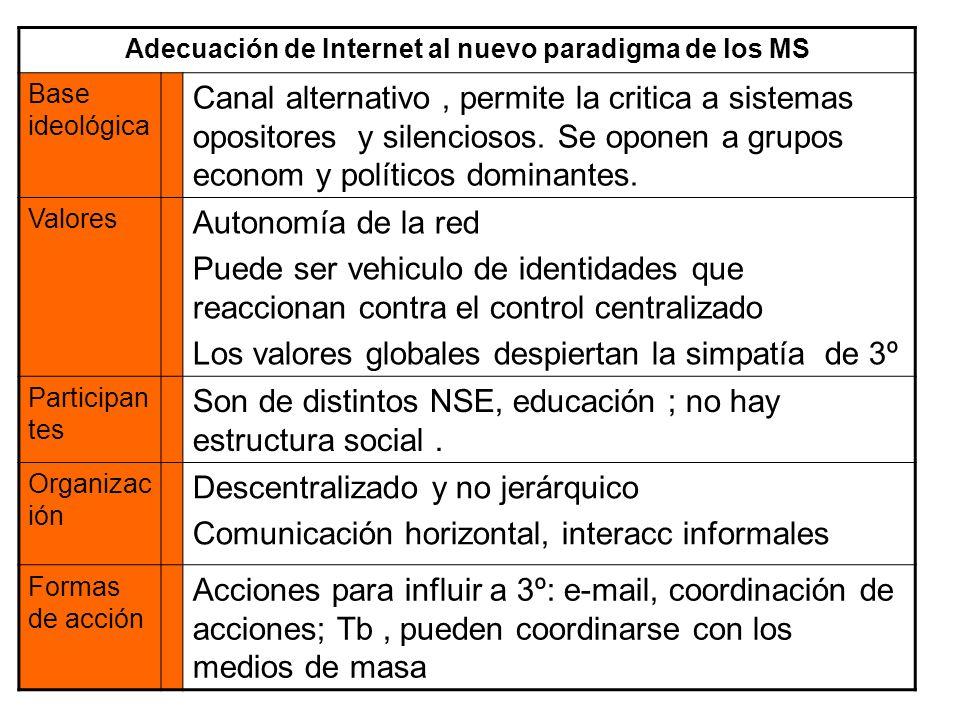 Adecuación de Internet al nuevo paradigma de los MS