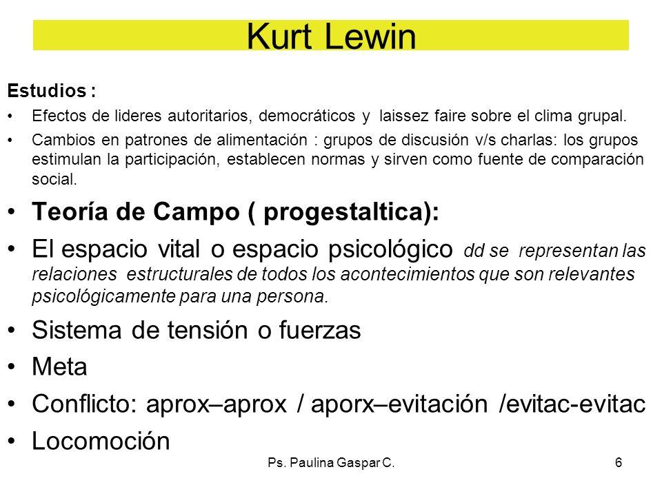 Kurt Lewin Teoría de Campo ( progestaltica):