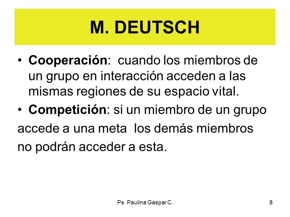 M. DEUTSCH Cooperación: cuando los miembros de un grupo en interacción acceden a las mismas regiones de su espacio vital.