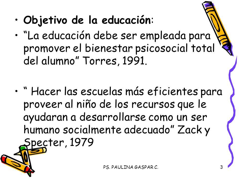 Objetivo de la educación: