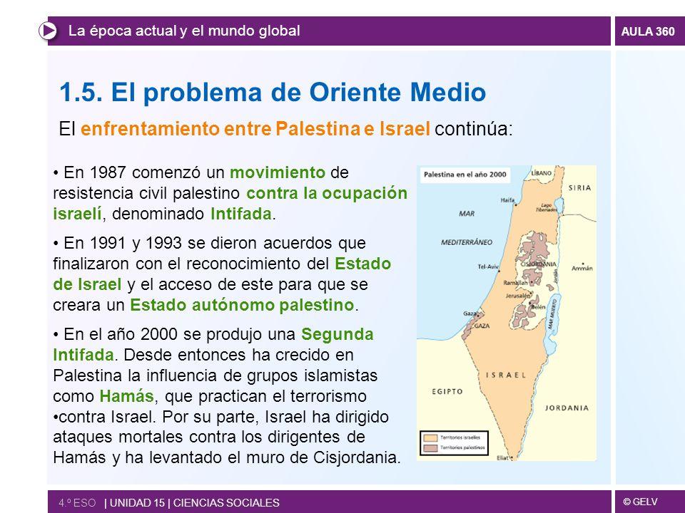 1.5. El problema de Oriente Medio