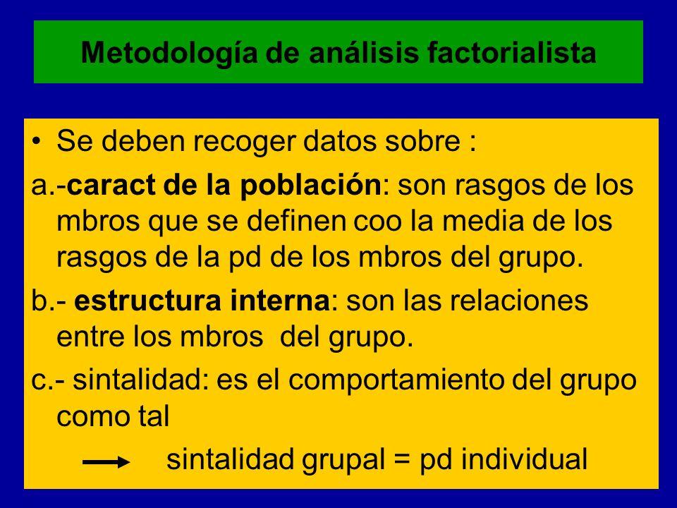 Metodología de análisis factorialista