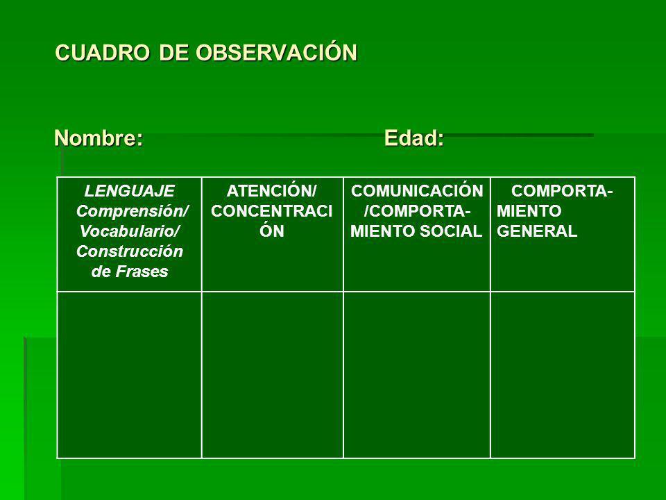 CUADRO DE OBSERVACIÓN Nombre: Edad: LENGUAJE Comprensión/ Vocabulario/