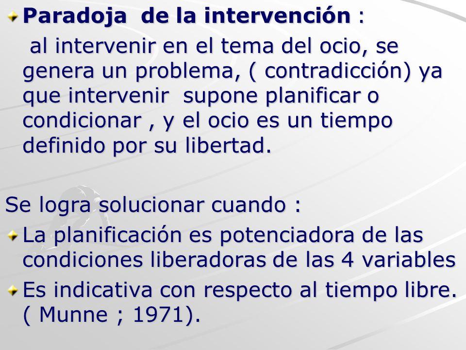 Paradoja de la intervención :