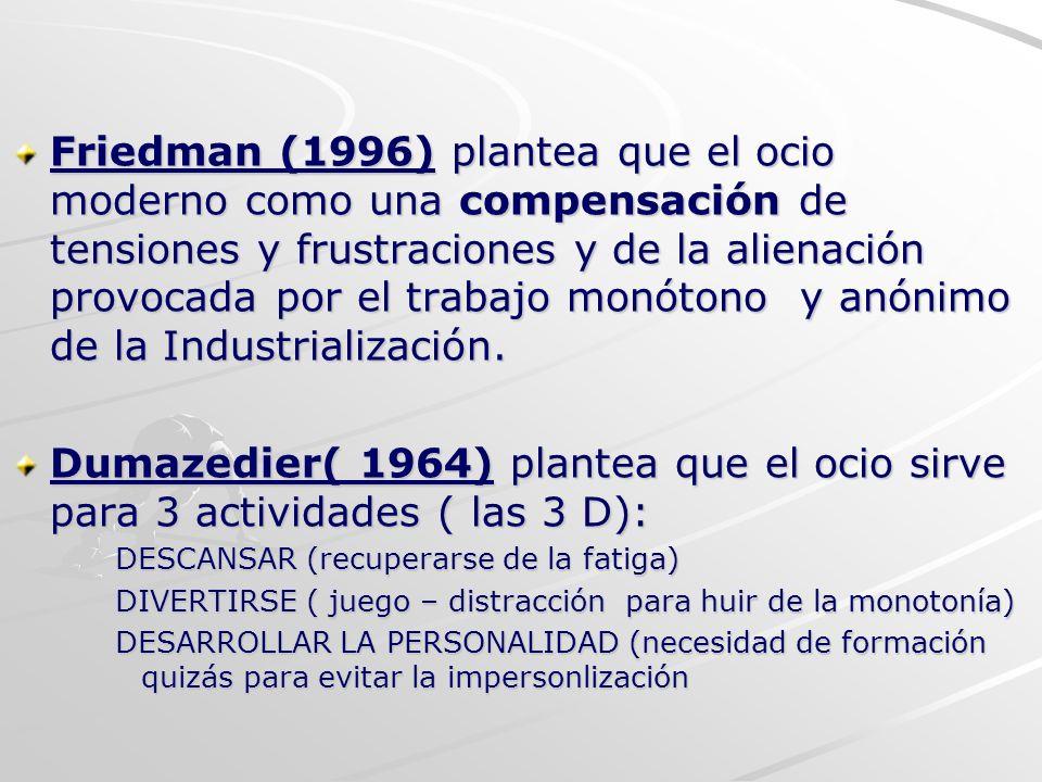 Friedman (1996) plantea que el ocio moderno como una compensación de tensiones y frustraciones y de la alienación provocada por el trabajo monótono y anónimo de la Industrialización.