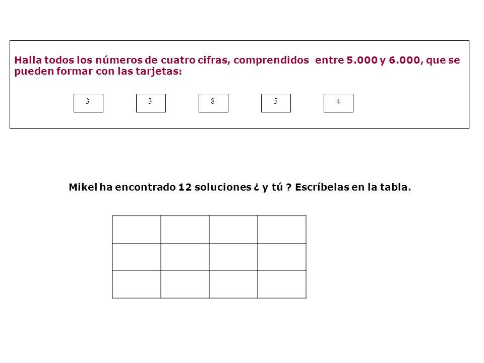 Mikel ha encontrado 12 soluciones ¿ y tú Escríbelas en la tabla.