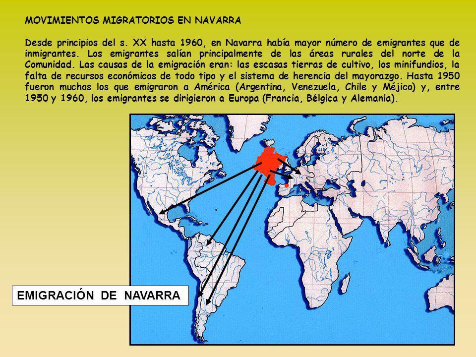 EMIGRACIÓN DE NAVARRA MOVIMIENTOS MIGRATORIOS EN NAVARRA