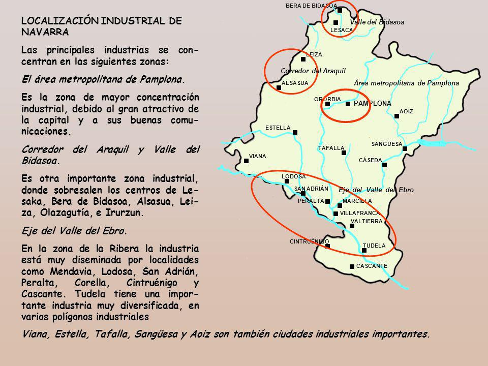 LOCALIZACIÓN INDUSTRIAL DE NAVARRA