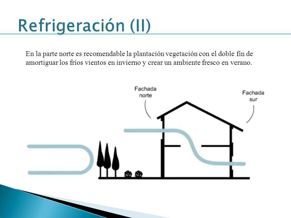 Refrigeración (II)