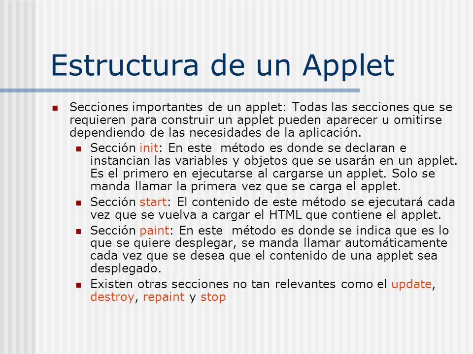 Estructura de un Applet