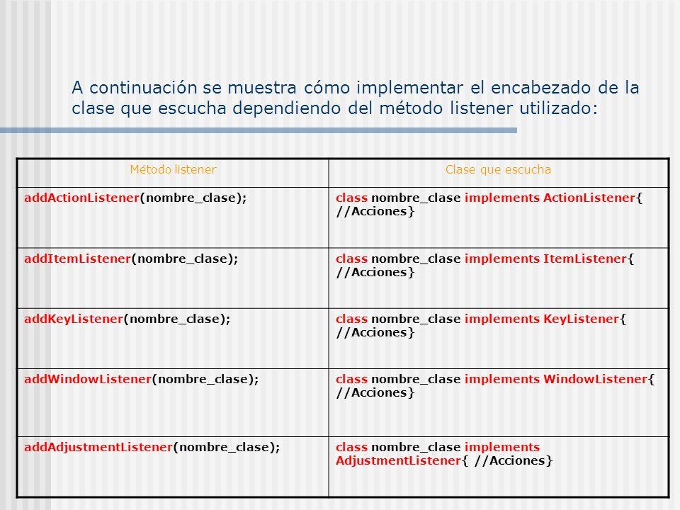 A continuación se muestra cómo implementar el encabezado de la clase que escucha dependiendo del método listener utilizado:
