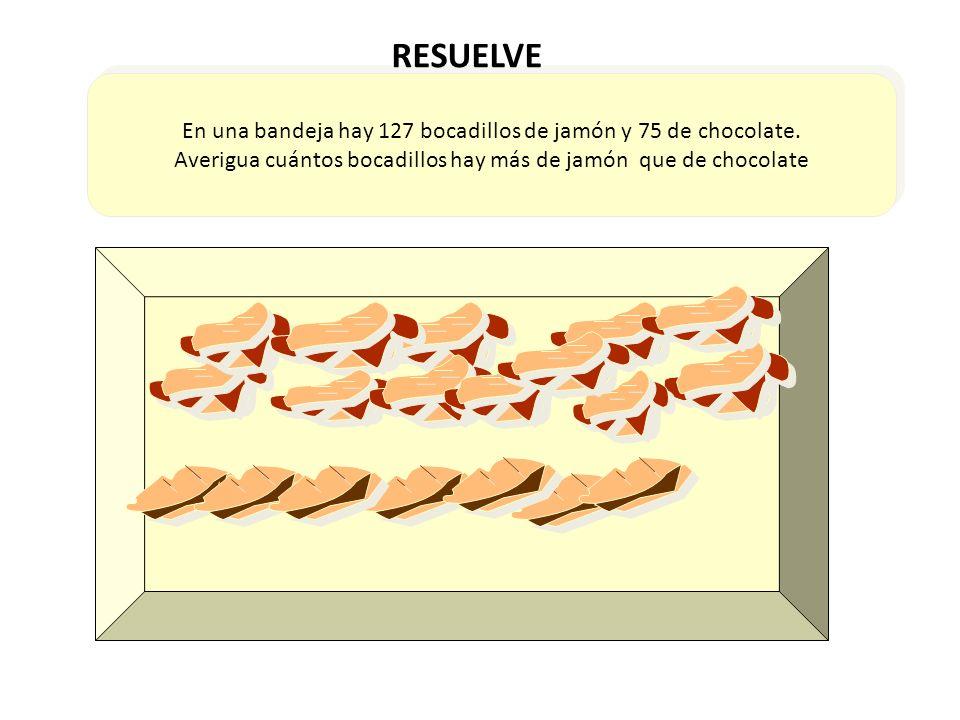 RESUELVE En una bandeja hay 127 bocadillos de jamón y 75 de chocolate.