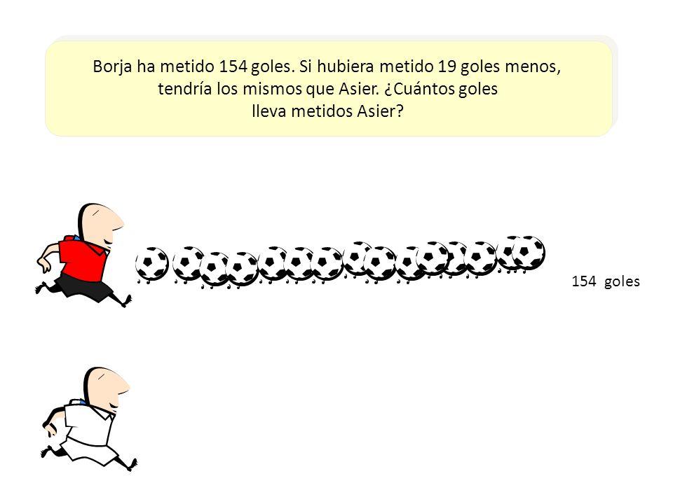 Borja ha metido 154 goles. Si hubiera metido 19 goles menos,