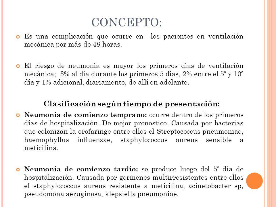 CONCEPTO: Es una complicación que ocurre en los pacientes en ventilación mecánica por más de 48 horas.