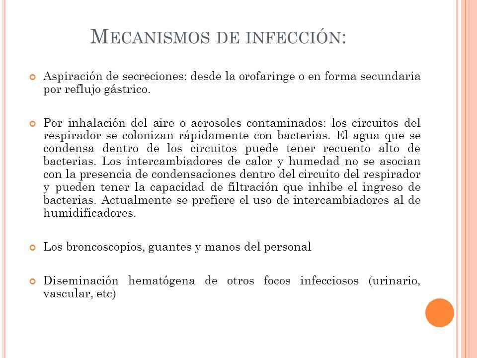 Mecanismos de infección: