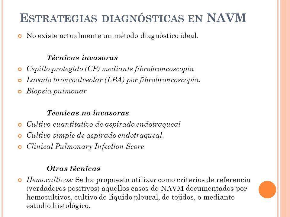 Estrategias diagnósticas en NAVM