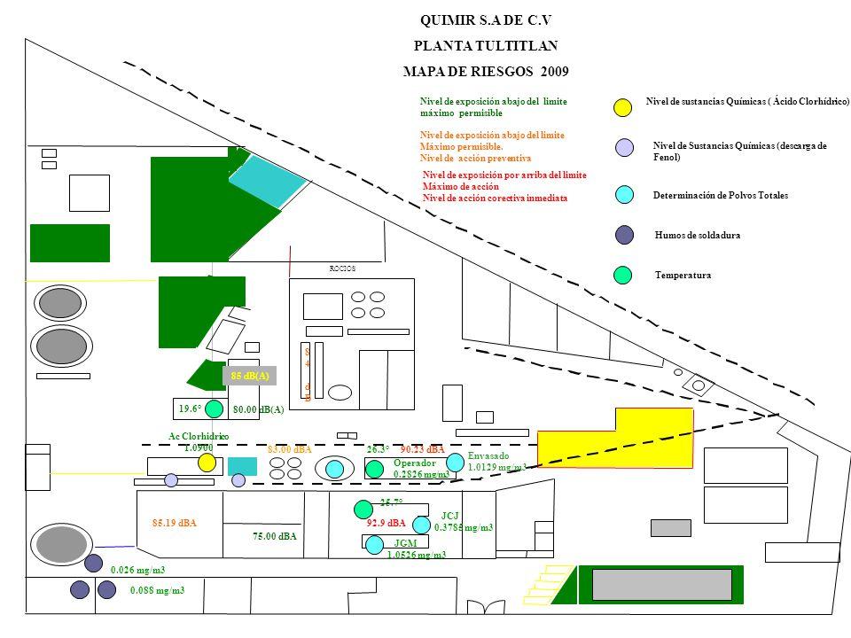 QUIMIR S.A DE C.V PLANTA TULTITLAN MAPA DE RIESGOS 2009
