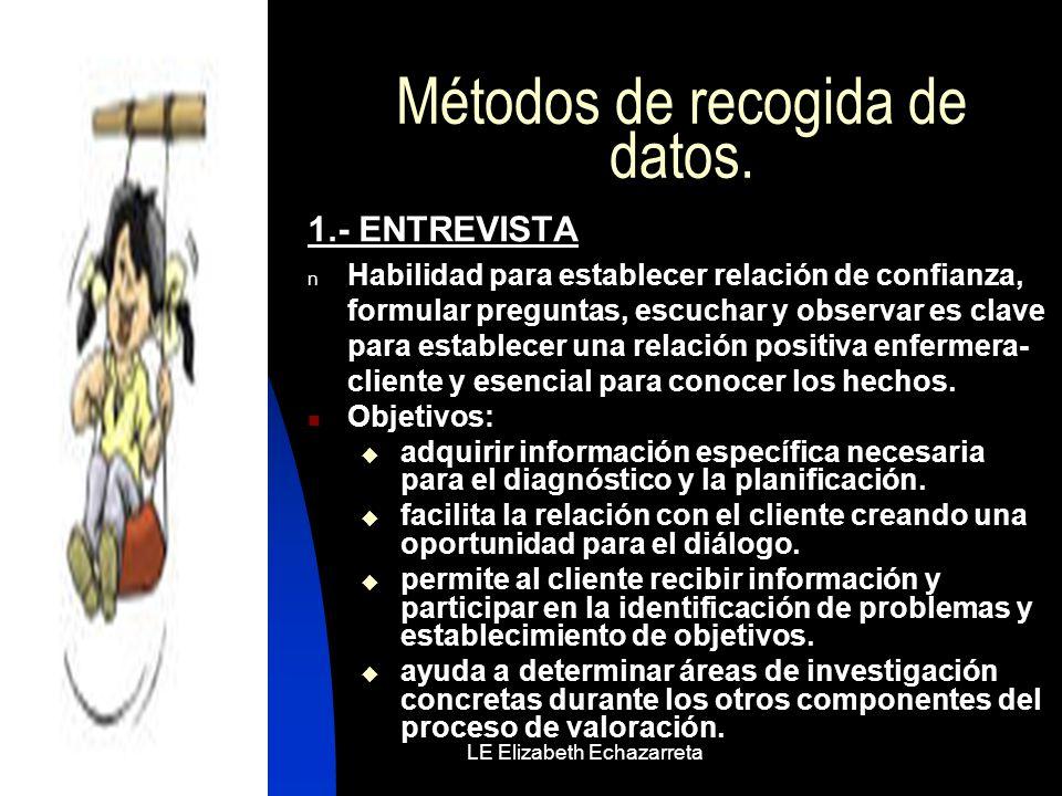 Métodos de recogida de datos.