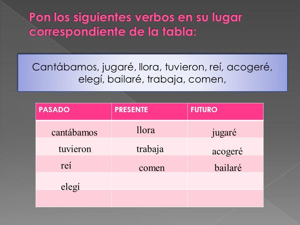 Pon los siguientes verbos en su lugar correspondiente de la tabla: