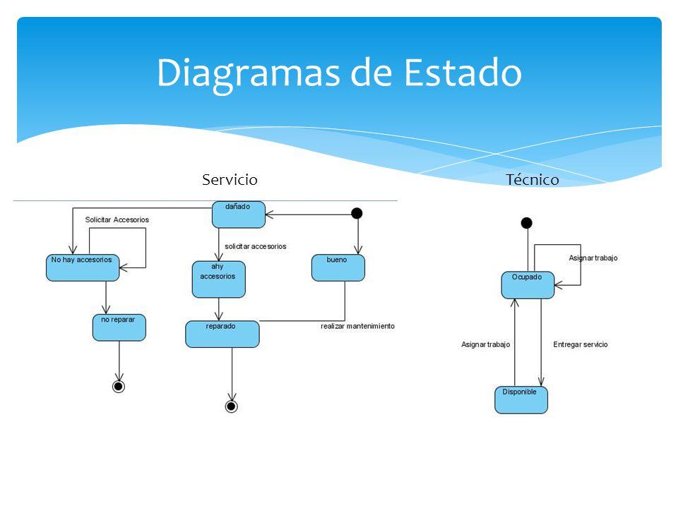 Diagramas de Estado Servicio Técnico