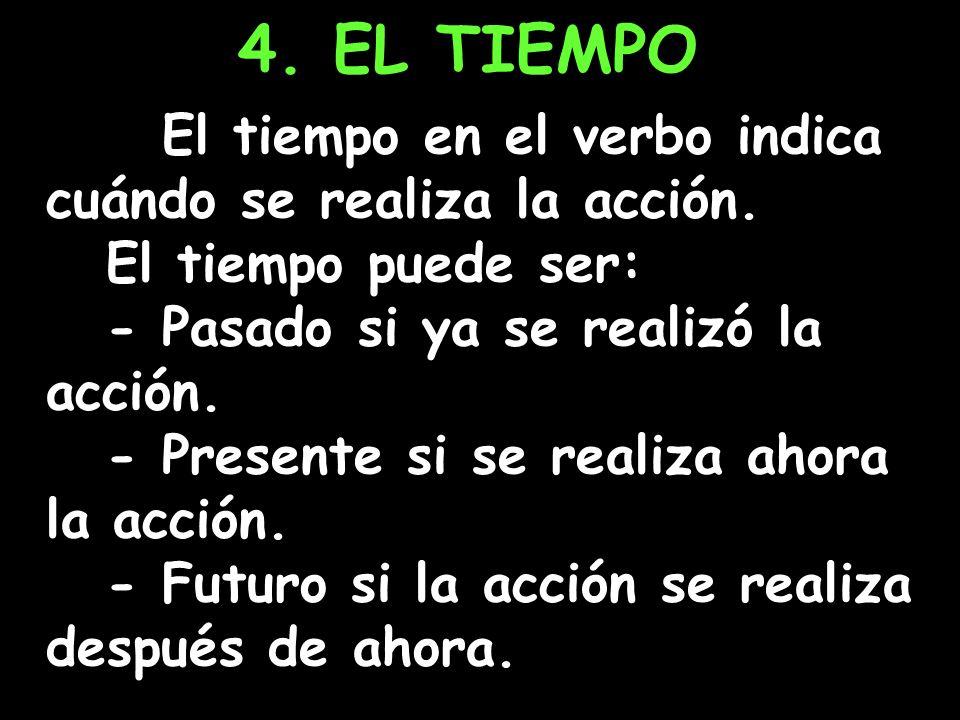 4. EL TIEMPO