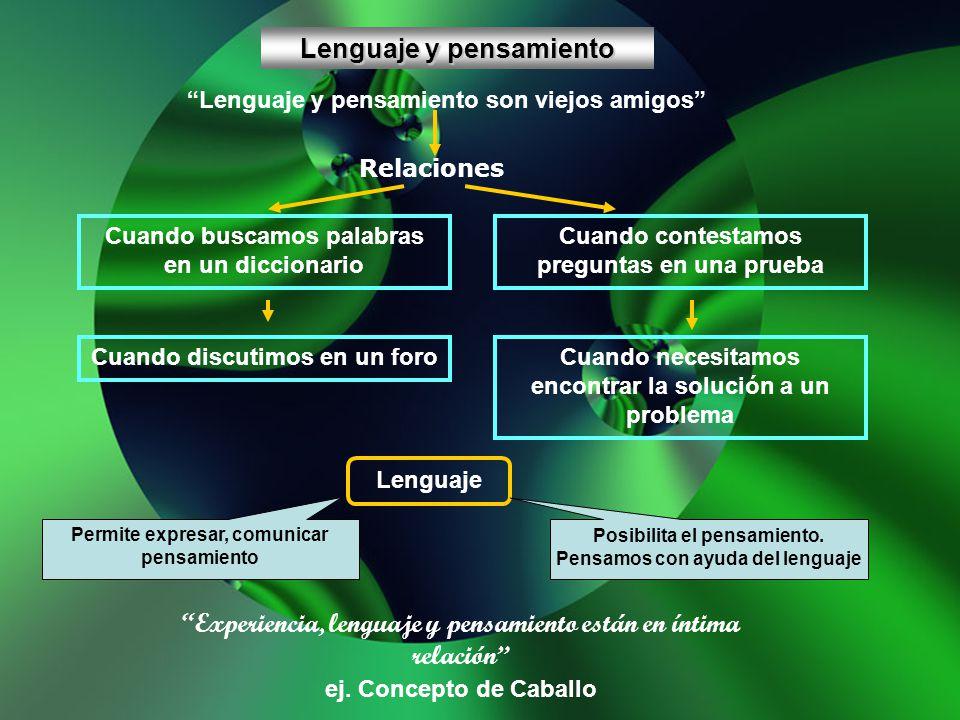 Lenguaje y pensamiento