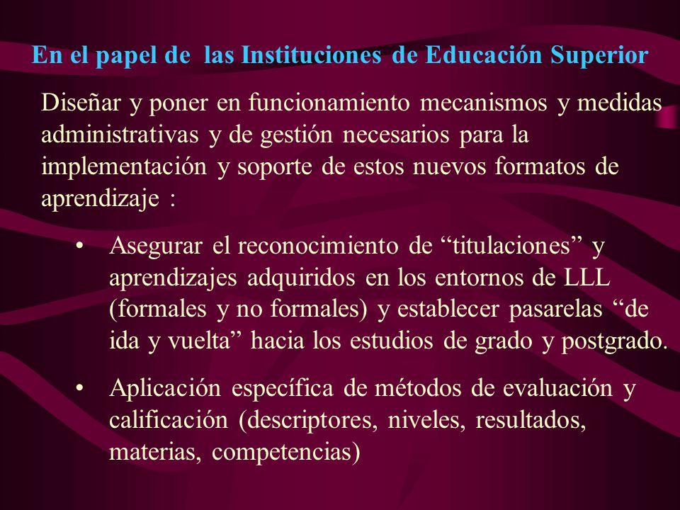 En el papel de las Instituciones de Educación Superior