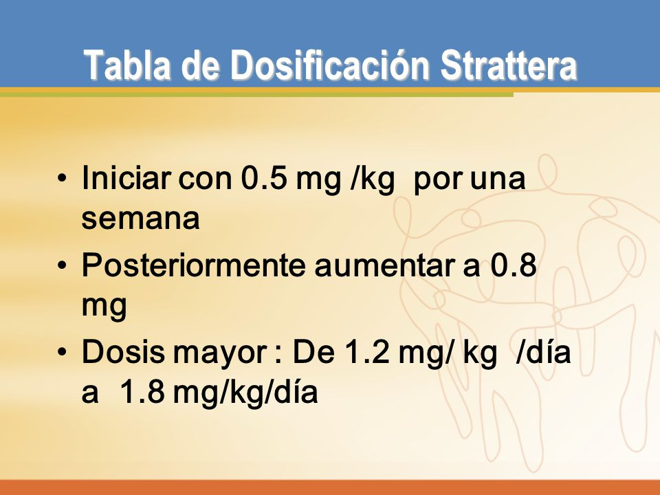 Tabla de Dosificación Strattera