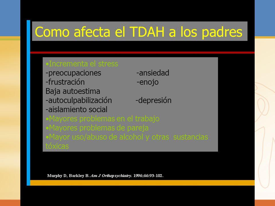 Como afecta el TDAH a los padres