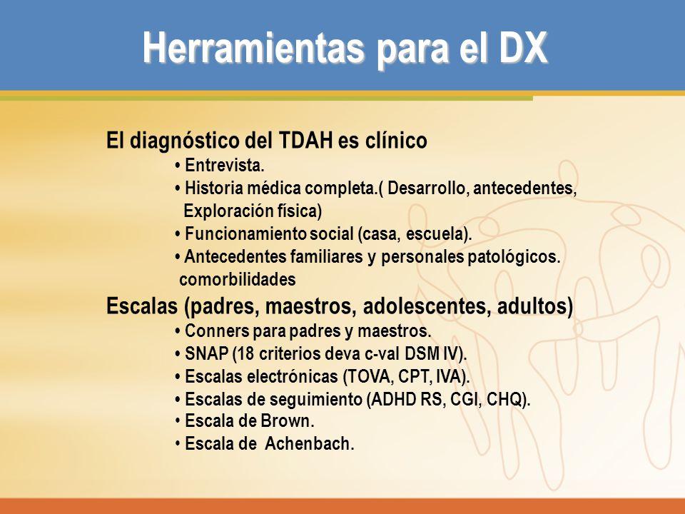 Herramientas para el DX