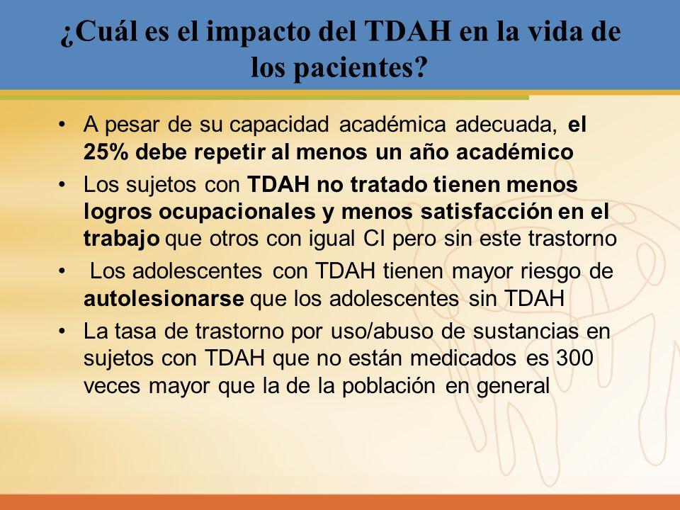 ¿Cuál es el impacto del TDAH en la vida de los pacientes