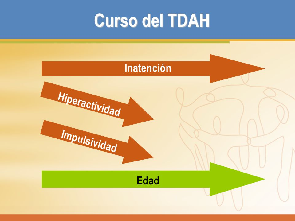 Curso del TDAH Inatención Hiperactividad Impulsividad Edad