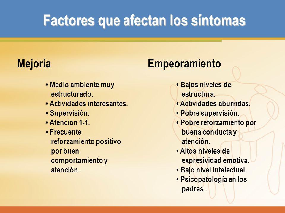 Factores que afectan los síntomas